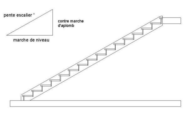Equerre v10 rapporteuse d 39 angle for Longueur d un escalier